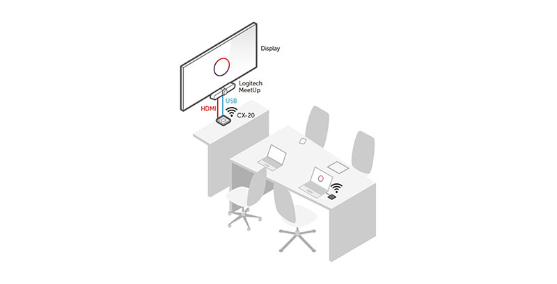 Traditional wireless presentation set up for small meeting rooms